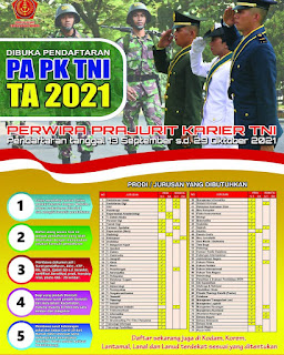 Pendaftaran Prajurit Perwira Karier (Pa PK Reguler) TNI