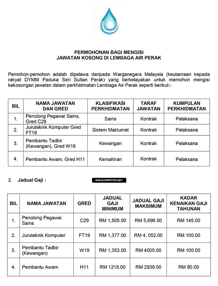 Jawatan Kosong di Lembaga Air Perak (LAP) - 06 Februari ...