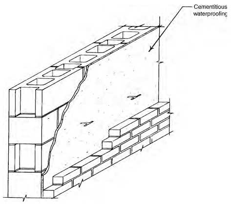 Builder's Engineer: CEMENTITIOUS COATINGS: Properties and