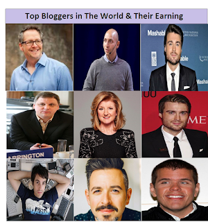 Top Bloggers in The World
