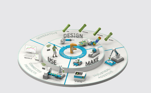 Autodesk PLM 360 is now Fusion Lifecycle!