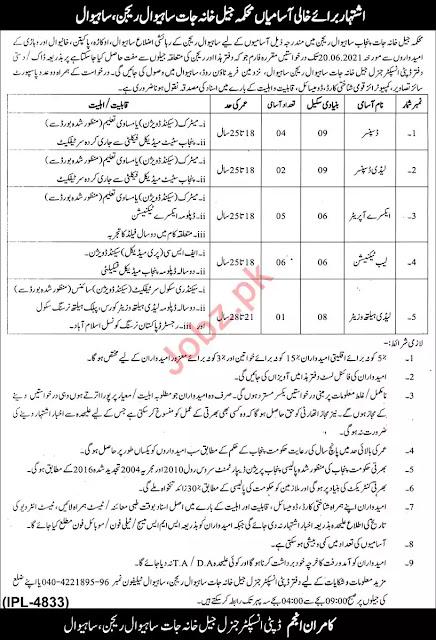 Jobs in Pakistan Punjab Jail Police Jobs 2021