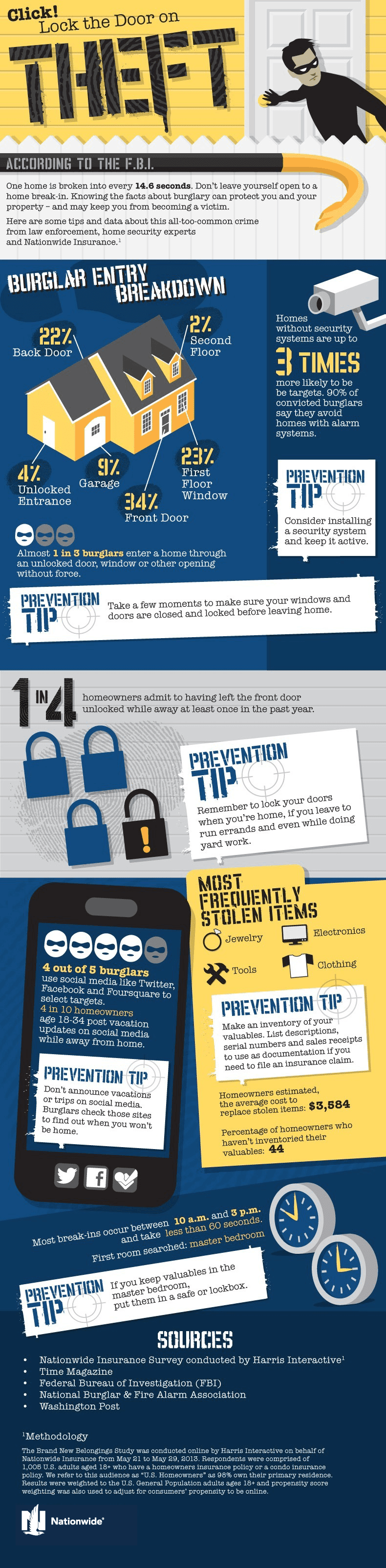 Lock the Door on Theft – Home Security Tips #infographic