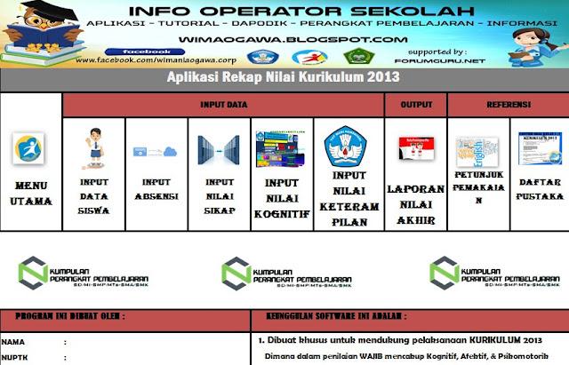 Aplikasi Penilaian Kurikulum 2013 Revisi Excel SD SMP SMA Gratis