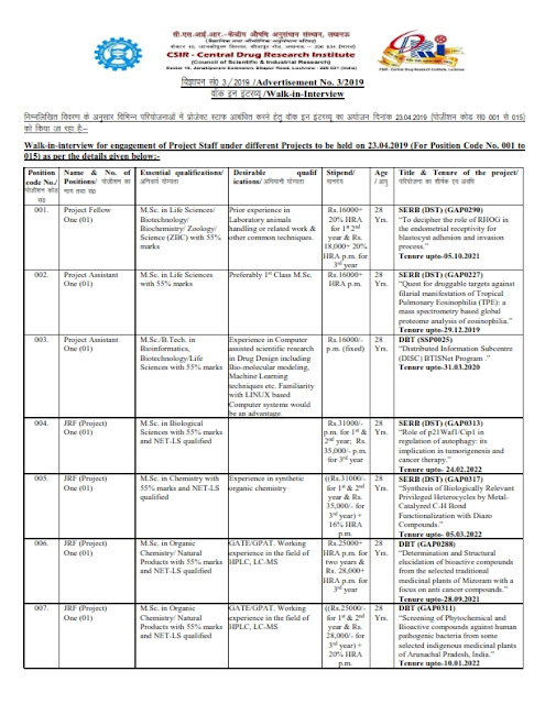 Recruitment of various post in CDRI(16 posts)