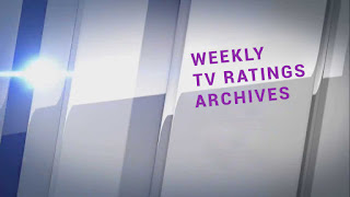 Weekly Broadcast Ratings Archives