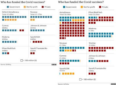 inversion-vacunas-covid19