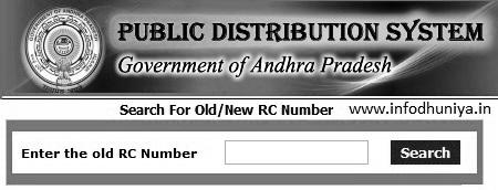Track AP Ration Card Status Online