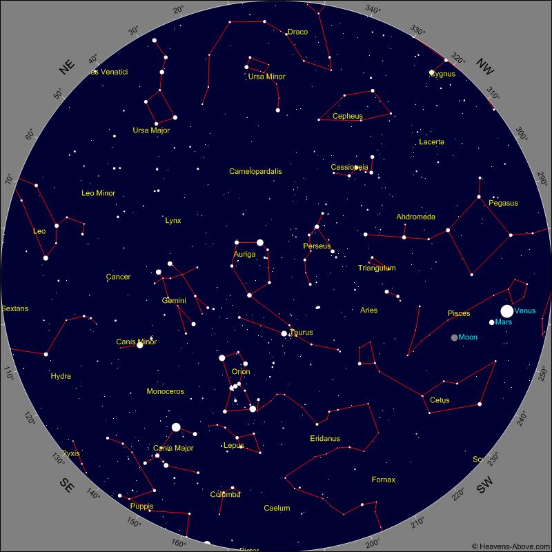 Evening Sky Chart