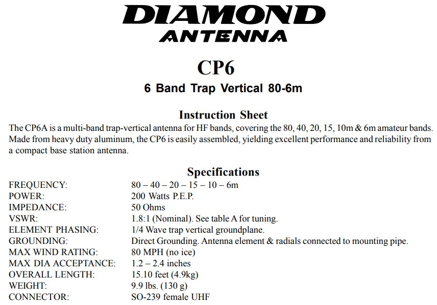 Ραδιοερασιτέχνης SV1AHH - Πολύδωρος Σταυρόπουλος: CP6 της Diamond