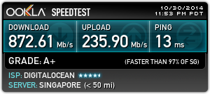 Fast SSH 20, 21, 22 October 2017 Singapore: (SSH Oct 2017)