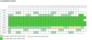 Calendario Parco Avventura Vincigliata 2018