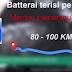 Baterai Daya Tempuh 100 Km  Karya Anak Bangsa Energi Terbarukan