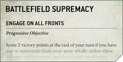 Supremacía del Campo de Batalla 9a edición