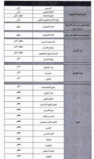 توظيف وزارة التعليم العالي