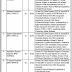 Public Sector Organization KP-FATA 2018 Jobs