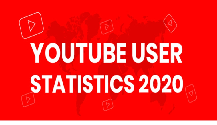 YouTube User Statistics 2020 # Infographic