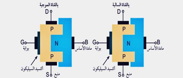شرح الموسفت MOSFET