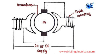 Non-Compensated Type Motor