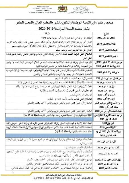 ملخص المقرر الوزاري للسنة الدراسية 2019-2020