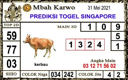 Prediksi Jitu Mbah Karwo SGP45 senin 31-05-2021