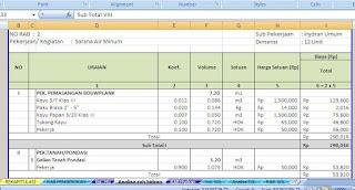 RAB Pengadaan Sumur Bor Dangkal (25 M), Hidran Umum 12 Unit dan Sumur Gali (10 M) 4 Unit 4
