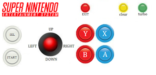 Super Nintendo control panel diagram