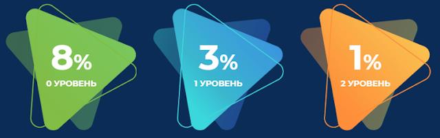 partnjorskaja%2Bprogramma.png