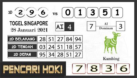 Prediksi Pencari Hoki Sdy Kamis 28-Jan-2021