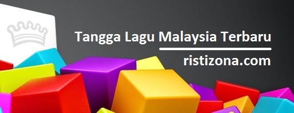 Lagu Malaysia Terbaru