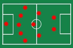 خطة كرة قدم دفاعية 5-3-2