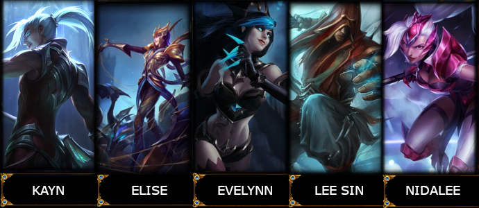 League Of Legends Which Champions Are Strongest When