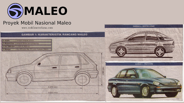 rancangan mobil nasional maleo