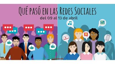que-paso-en-las-redes-sociales-del-09-al-13-de-abril-2018