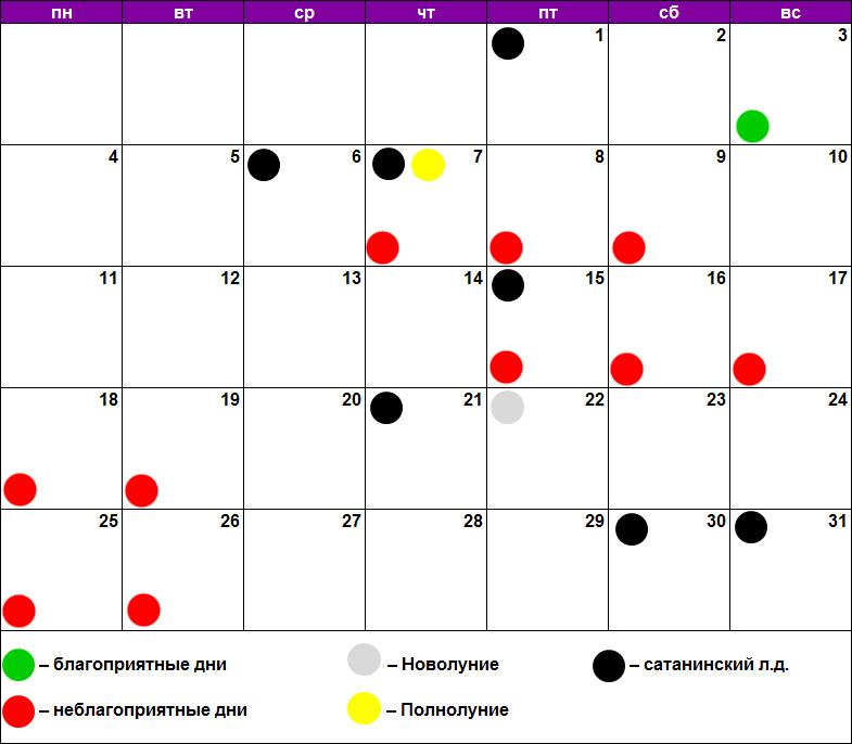 Лунный календарь для химической завивки май 2020