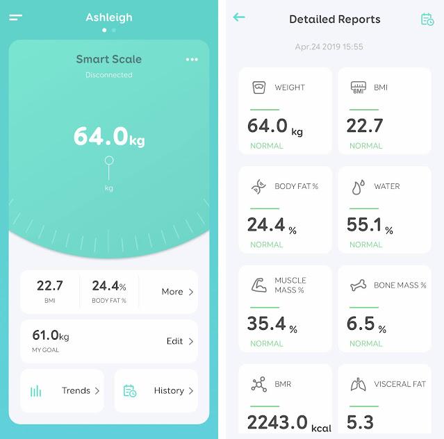 Eufy BodySense Smart Scale Review