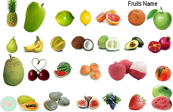 Fruits Name with Relevant Necessary Vocabulary Note & Image ...