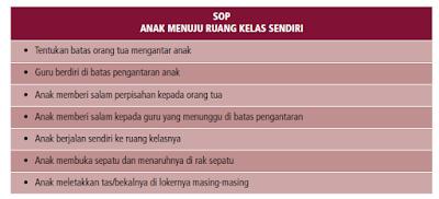 SOP PAUD gambar 2