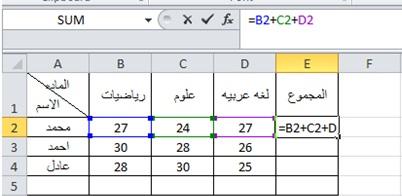 أهم معادلات Excel , أهم معادلات Excel , كيفية عمل معادلة جمع على Excel , معادلات IF Excel , معادلات حسابية , شرح جميع معادلات Excel بالعربى pdf , العمليات الحسابية في Excel , كيفية عمل معادلة ضرب على Excel ,