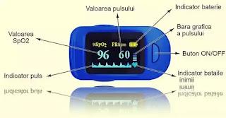 Pulsoximetru RedLine FS20C pareri forum caracteristici manual de utilizare