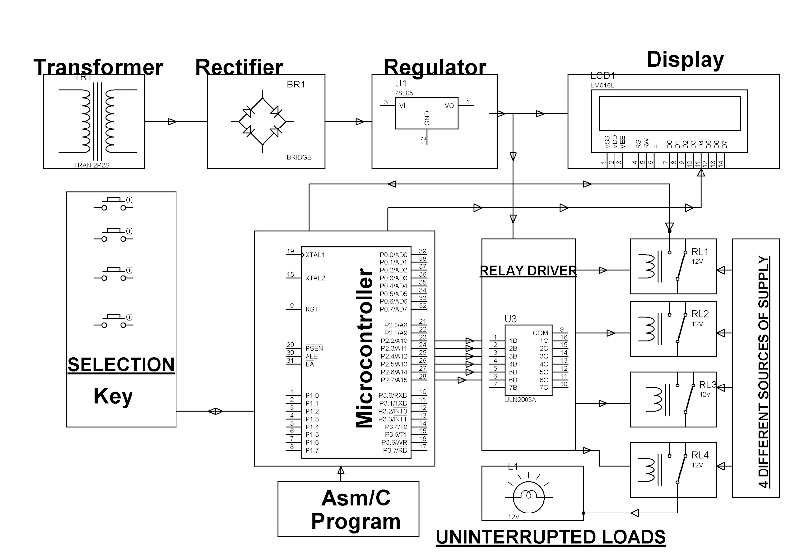 engineering projects  auto power supply control from 4 different sources  solar  mains