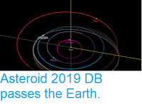 http://sciencythoughts.blogspot.com/2019/03/asteroid-2019-db-passes-earth.html