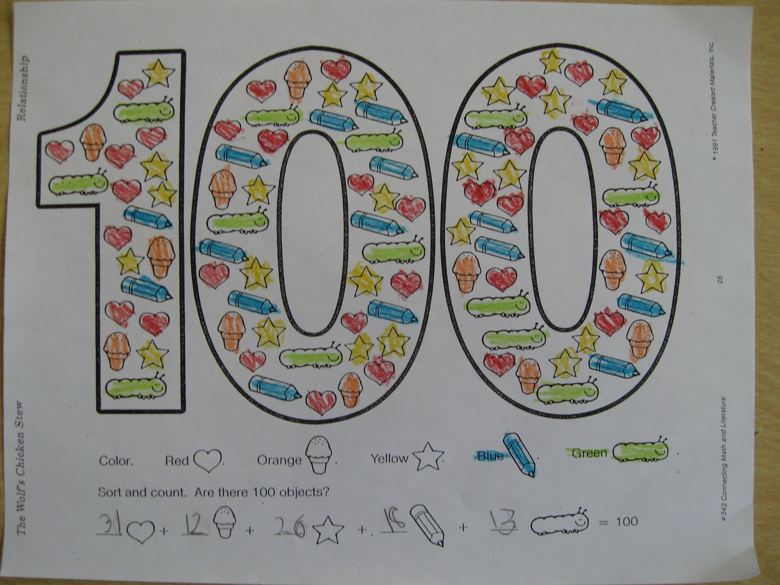 Caroline Elementary School Happy 100th Day Of School