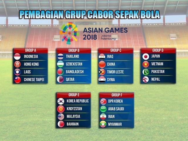 Pembagian Grup dan Jadwal Sepak Bola Asian Games 2018