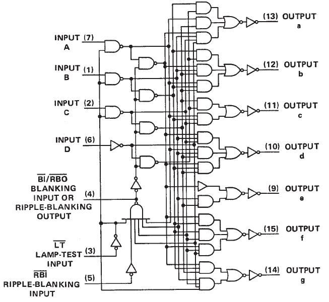 Multiplexer-Demultiplexer & Encoder-Decoder