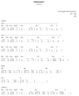 piano sheet yiruma moonlight