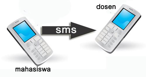 Etika Menghubungi Dosen Via Sms Yang Baik Dosendeso