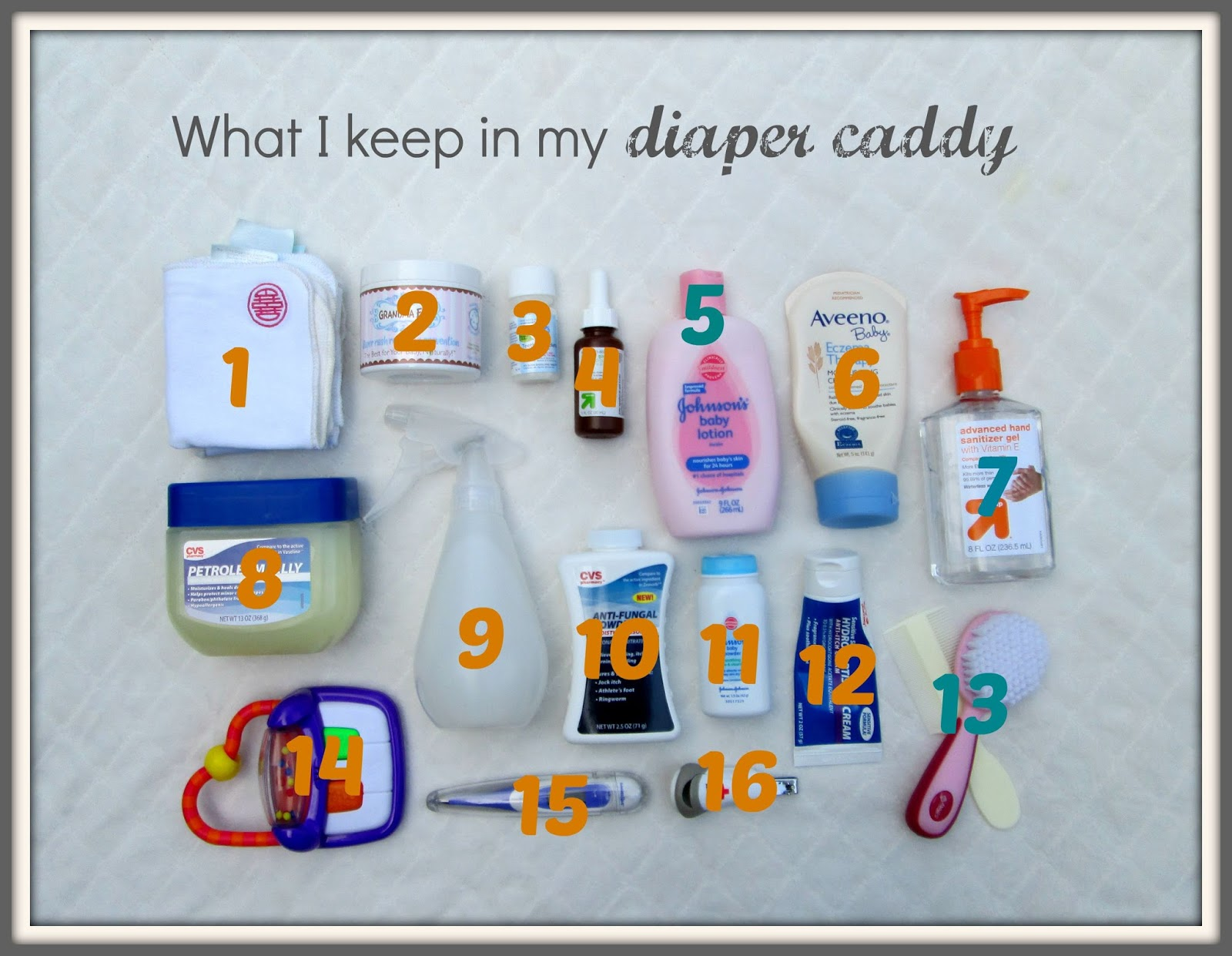 Laura S Plans What I Keep In My Organized Diaper Caddy