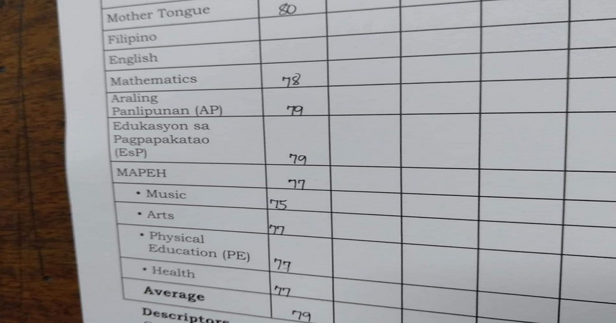 Mom posts heartbreaking realization over compassionate son's low grades