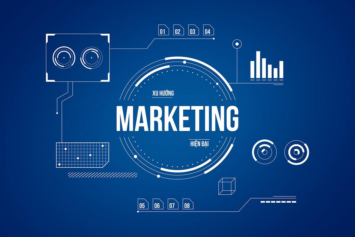 Quá trình ra đời và phát triển của Marketing